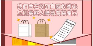 日本代購流程1-1